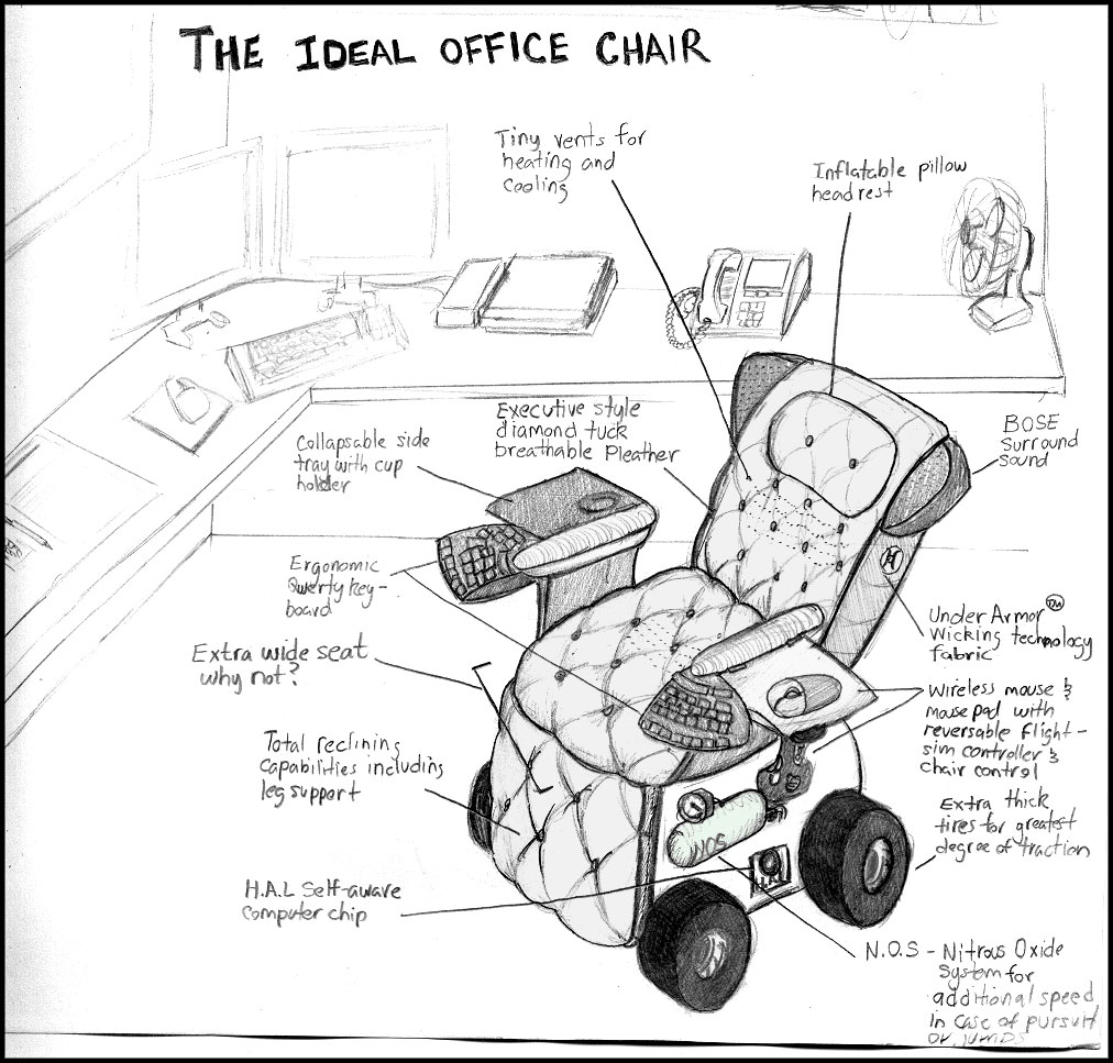 2010-09-22-The-Ideal-Office-Chair